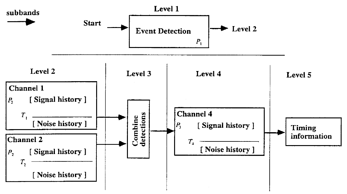 Beat Detection Algorithm Schematic (graphics4.png)