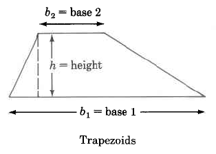 Trapezoids, a four-sided polygon with diagonal sides facing leaning into each other, have a height measured as the distance between the two bases. Trapezoids have two bases of differing lengths, base 1, and base 2.