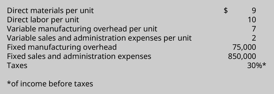 Direct material per unit $9, Direct labor per unit 10, Variable manufacturing overhead per unit 7, Variable sales and admin expenses per unit 2, Fixed manufacturing overhead 75,000, Fixed sales and admin expenses 850,000, Taxes 30 percent of income before taxes.