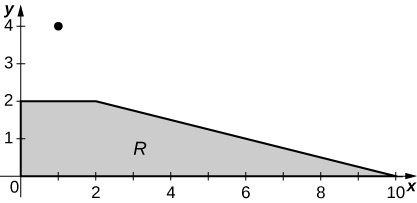 A trapezoid R bounded by the x and y axes, the line y = 2, and the line y = negative x/4 + 2.5 with the point marked (92/95, 388/95).