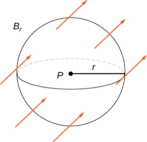 This figure is a diagram of ball B_r, with small radius r centered at P. Arrows are drawn pointing up and to the right across the ball.