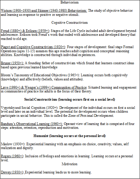 learning processes through adult development and Social development theory argues that  development of higher psychological processes harvard university press vygotsky, l (1978) interaction between learning.
