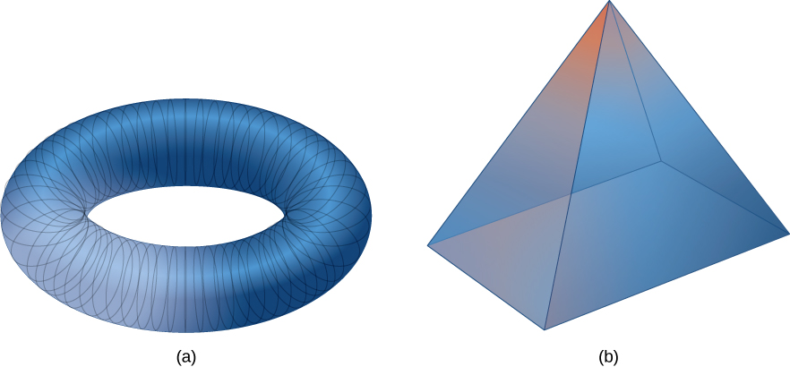 Two three-dimensional figures. The first surface is smooth. It looks like a tire with a large hole in the middle. The second is piecewise smooth. It is a pyramid with a rectangular base and four sides.