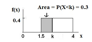 Example 4 Figure 3 (UniformEx4Graph3.jpg)