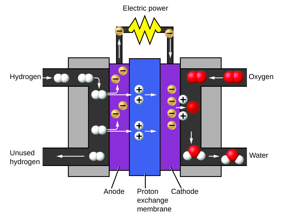 Phases And Classification Of Matter Chemistry Atoms First