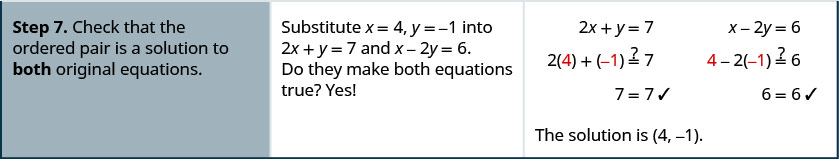 Step 7 is to check that the ordered pair is a solution to both original equations. The ordered pair makes both original equations true.