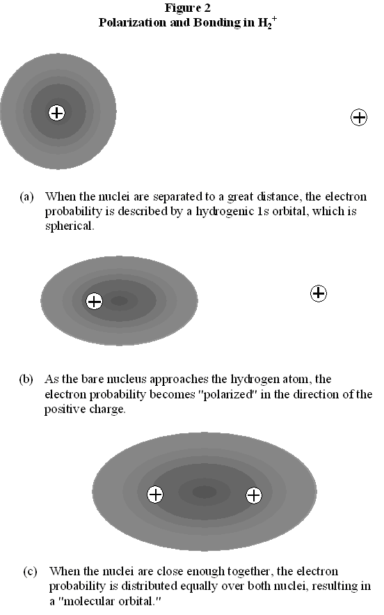 Figure 2 (graphics2.png)