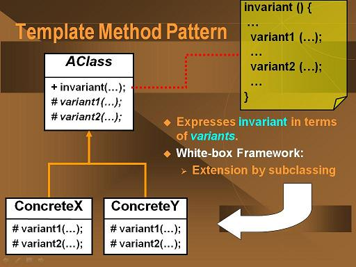 Design patterns for sorting my first collection openstax cnx template method design pattern maxwellsz