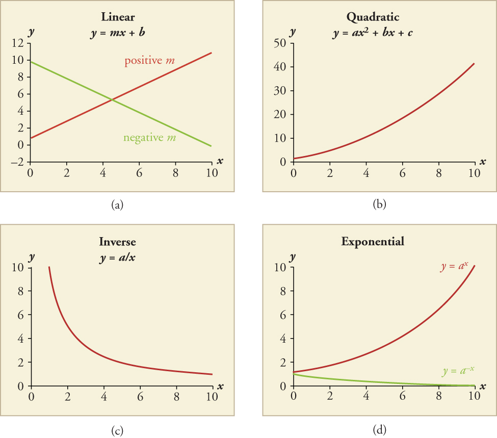 The Language Of Physicsphysical Quantities And Units