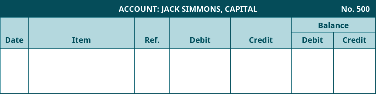 General Ledger template. Jack Simmons, Capital Account, Number 500. Seven columns, labeled left to right: Date, Item, Reference, Debit, Credit. The last two columns are headed Balance: Debit, Credit.