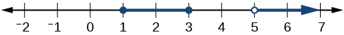 Line graph of 1<=x<=3 and 5<x.