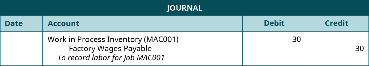 """A journal entry lists Work in Process Inventory (MAC001) with a debit of 30, Factory Wages Payable with a credit of 30, and the note """"To record labor for Job MAC001""""."""