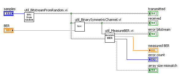 Figure 2 (simviz_blackbox-base-system.png)