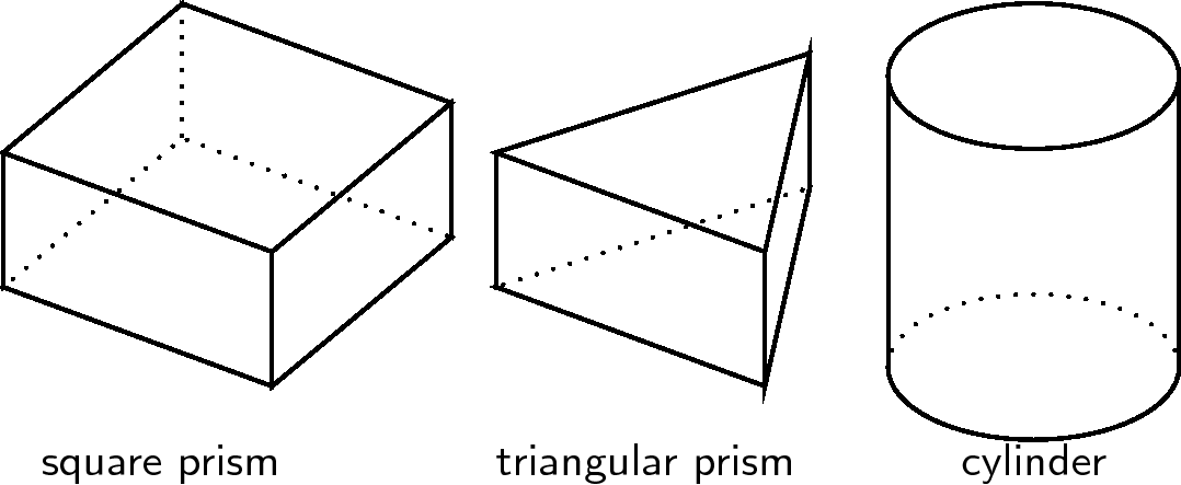 Square Prism Shape Of a right square prism,
