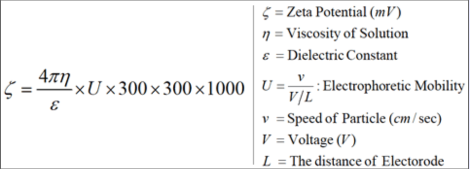Experimental formula of calculation of Zeta potential for electrophoresis