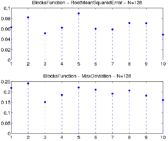 Figure 10 (Blocks128G.png)