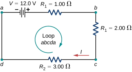 The figure shows a loop with positive terminal of voltage source of 12 V connected to three resistors of 1 Ω, 2 Ω and 3 Ω in series.
