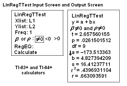 1. Image of calculator input screen for LinRegTTest with input matching the instructions above. 2.Image of corresponding output calculator output screen for LinRegTTest: Output screen shows: Line 1. LinRegTTest; Line 2. y = a + bx; Line 3. beta does not equal 0 and rho does not equal 0; Line 4. t = 2.657560155; Line 5. df = 9; Line 6. a = 173.513363; Line 7. b = 4.827394209; Line 8. s = 16.41237711; Line 9. r squared = .4396931104; Line 10. r = .663093591