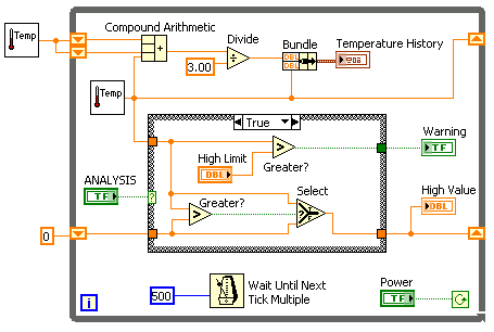 Figure 2 (tempcontrolbd.png)