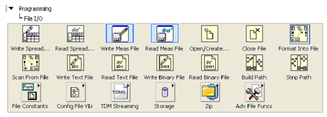 A screencap of 'File Input and Output Operators'. There are two main parts to this image. At the top there is a file listing with top level as 'Programming' and then 'File I/O'. The other part of the diagram is located below this file listing and is an array of three rows of icons with 7 icons on the first two row and 6 on the bottom row.