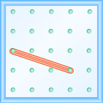 The figure shows a grid of evenly spaced pegs. There are 5 columns and 5 rows of pegs. A rubber band is stretched between the peg in column 1, row 3 and the peg in column 4, row 4, forming a line.