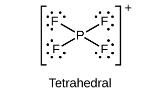 """This Lewis structure shows a phosphorus atom single bonded to four fluorine atoms, each with three lone pairs of electrons. The structure is surrounded by brackets and has a superscript positive sign outside the brackets. The label, """"Tetrahedral,"""" is written under the structure."""