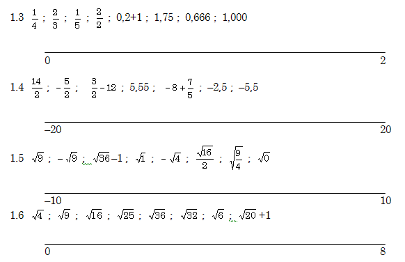 Numbers - where do they come from? - OpenStax CNX