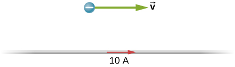 Figure shows a long, straight wire carrying a current. An electron is located 20 cm from the wire and travels parallel to it.