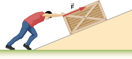 A person is pushing a crate up a ramp. The person is pushing with force F parallel to the ramp.