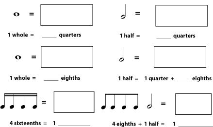 Duration: Note Lengths in Written Music - Music Fundamentals