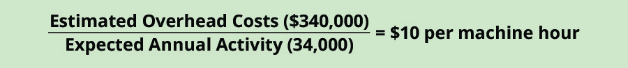 Estimated Overhead Costs ($340,000) divided by Expected Annual Activity (34,000) equals $10 per machine hour.