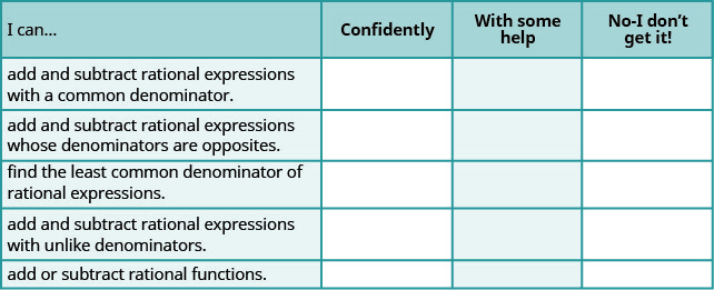 """This table has four columns and six rows. The first row is a header and it labels each column, """"I can…"""", """"Confidently,"""" """"With some help,"""" and """"No-I don't get it!"""" In row 2, the I can was add and subtract rational expressions with a common denominator. In row 3, the I can was add and subtract rational expressions with denominators that are opposites. In row 4, the I can find the least common denominator of rational expressions. In row 5, the I can was add and subtract rational expressions with unlike denominators. In row 6, the I can was add or subtract rational functions. There is the nothing in the other columns."""