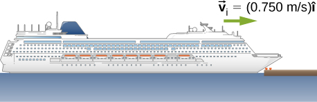 A drawing of a ship hitting a pier. The ship is moving to the right with v sub i equals 0.750 meters per second.