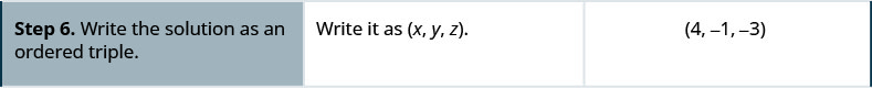 Step 6 is to write the solution as an ordered triple 4, minus 1, minus 3.