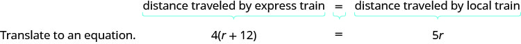 """The sentence, """"The distance traveled by the express train equals the distance traveled by the local train,"""" can be translated to an equation. Translate """"distance traveled by the express train"""" to 4 times the quantity r plus 12, and translate """"distance traveled by the local train"""" to 5r. The full equation is 4 times the quantity r plus 12 equals 5r."""