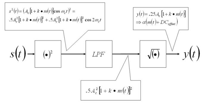 Figure 12 (graphics12.jpg)