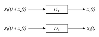 Separate Systems (2systems.jpg)