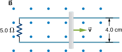 Figure shows the rod that slides to the right along the conducting rails at a constant velocity v in a uniform perpendicular magnetic field. Distance between the rails is 4 cm. The rails are connected through the 5 Ohm resistor.