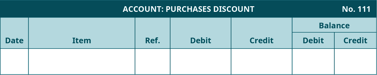 General Ledger template. Purchases Discount Account, Number 111. Seven columns, labeled left to right: Date, Item, Reference, Debit, Credit. The last two columns are headed Balance: Debit, Credit.
