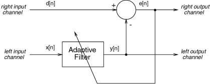 Figure 1 (afir_fig1.idr.png)