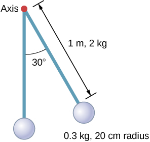 Figure shows a pendulum that consists of a rod of mass 2 kg and length 1 m with a solid sphere at one end with mass 0.3 kg and radius 20 cm. The pendulum is released from rest at an angle of 30 degrees.