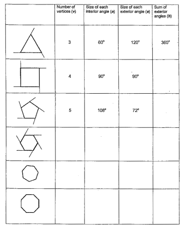... Complete This Table By Writing Only The Correct Answer In Each Block.