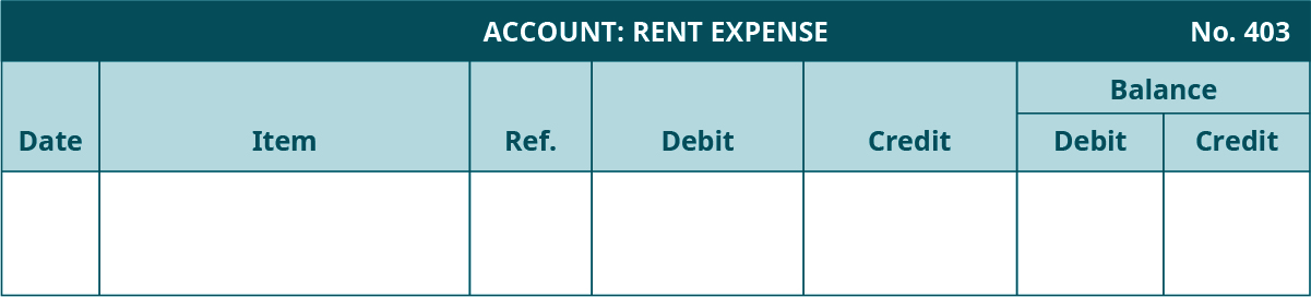 General Ledger template. Rent Expense Account, Number 403. Seven columns, labeled left to right: Date, Item, Reference, Debit, Credit. The last two columns are headed Balance: Debit, Credit.