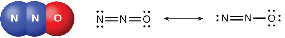 Occurrence Preparation And Properties Of Nitrogen Chemistry