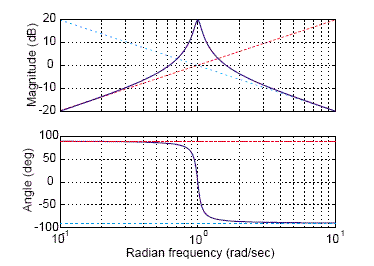 Figure 38 (graphics47.png)