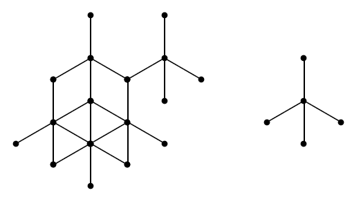 The Particles That Substances Are Made Of Grade 10 Caps