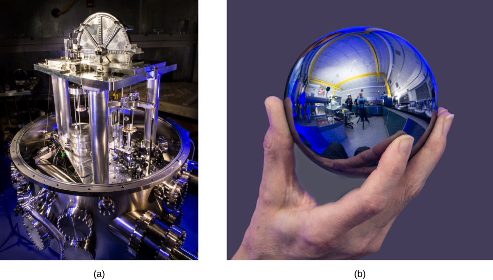 Figure a is a photograph of the U S national institute of Standards and technology's watt balance. Figure b is a photograph of a highly polished silicon sphere.