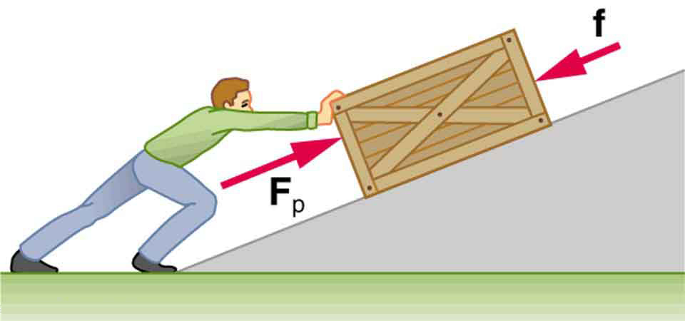 how to find force of frictiom