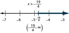 x is greater than negative 19 divided by 4. The solution on the number line has a left parenthesis at negative 19 divided by 4 with shading to the right. The solution in interval notation is negative 19 divided by 4 to infinity within parentheses.