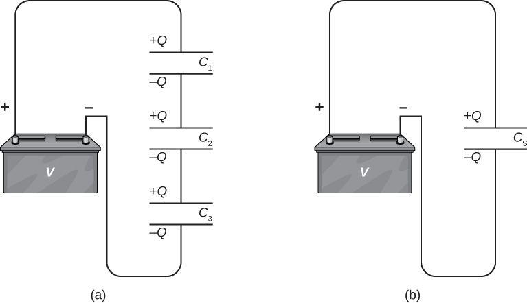 Capacitors In Series And In Parallel